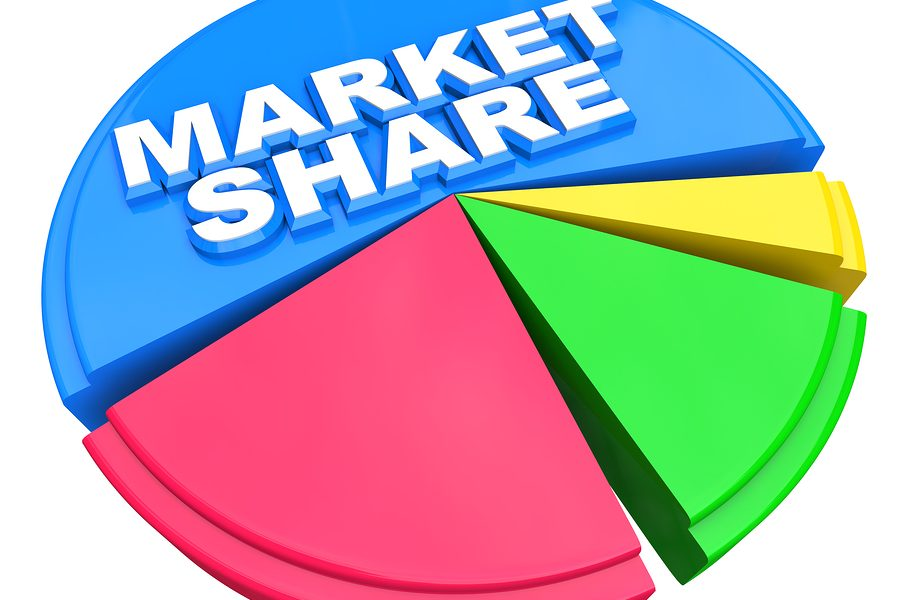 Battle of Market Share